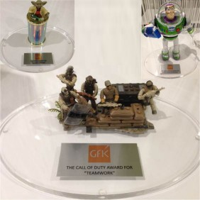 Custom Awards Gallery Custom Figurine Mounting - Trophy Land